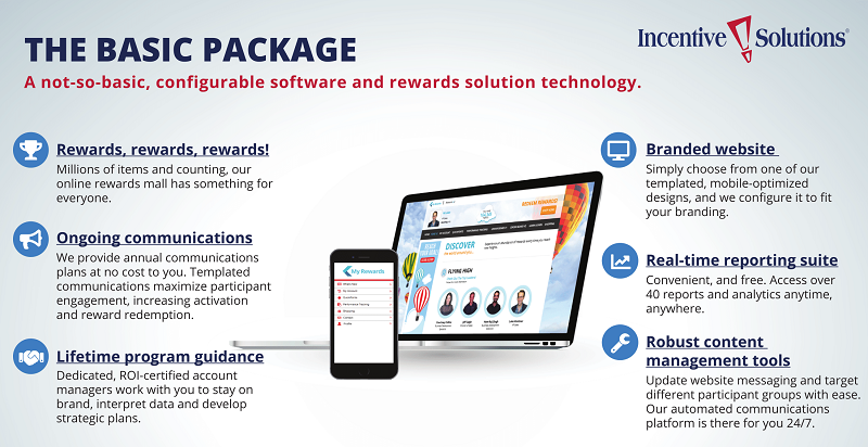 incentive software solution
